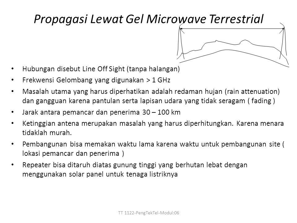 Propagasi Lewat Gel Microwave Terrestrial Hubungan disebut Line Off Sight (tanpa halangan) Frekwensi Gelombang yang digunakan > 1 GHz Masalah utama ya