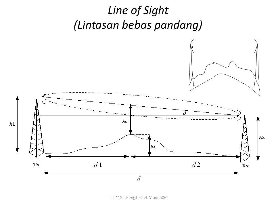 TT 1122-PengTekTel-Modul:06 Line of Sight (Lintasan bebas pandang)