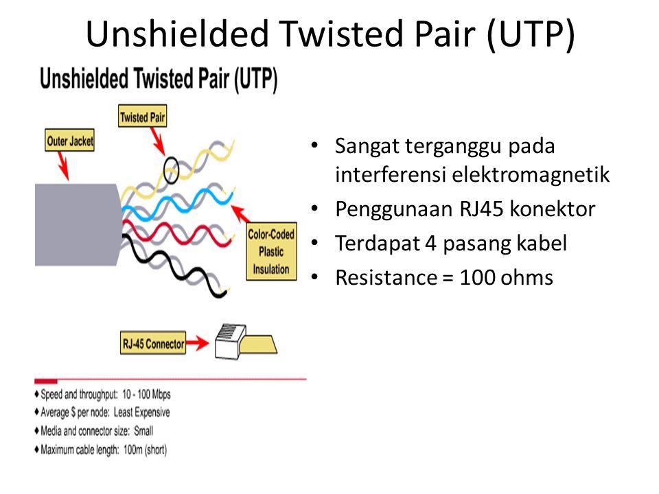 Unshielded Twisted Pair (UTP) Sangat terganggu pada interferensi elektromagnetik Penggunaan RJ45 konektor Terdapat 4 pasang kabel Resistance = 100 ohm