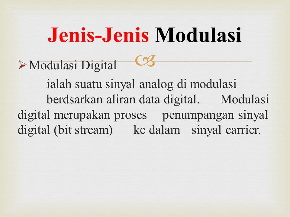   Modulasi Digital ialah suatu sinyal analog di modulasi berdsarkan aliran data digital. Modulasi digital merupakan proses penumpangan sinyal digita