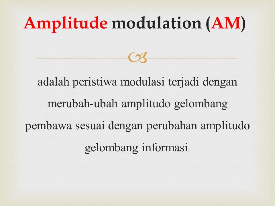  adalah peristiwa modulasi terjadi dengan merubah-ubah amplitudo gelombang pembawa sesuai dengan perubahan amplitudo gelombang informasi. Amplitude m