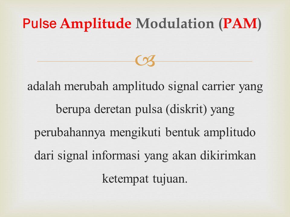  adalah merubah amplitudo signal carrier yang berupa deretan pulsa (diskrit) yang perubahannya mengikuti bentuk amplitudo dari signal informasi yang