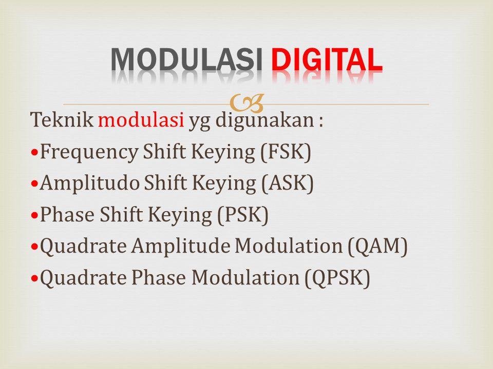  Teknik modulasi yg digunakan : Frequency Shift Keying (FSK) Amplitudo Shift Keying (ASK) Phase Shift Keying (PSK) Quadrate Amplitude Modulation (QAM
