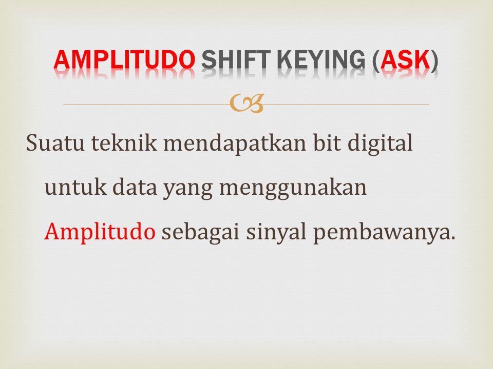  Suatu teknik mendapatkan bit digital untuk data yang menggunakan Amplitudo sebagai sinyal pembawanya.