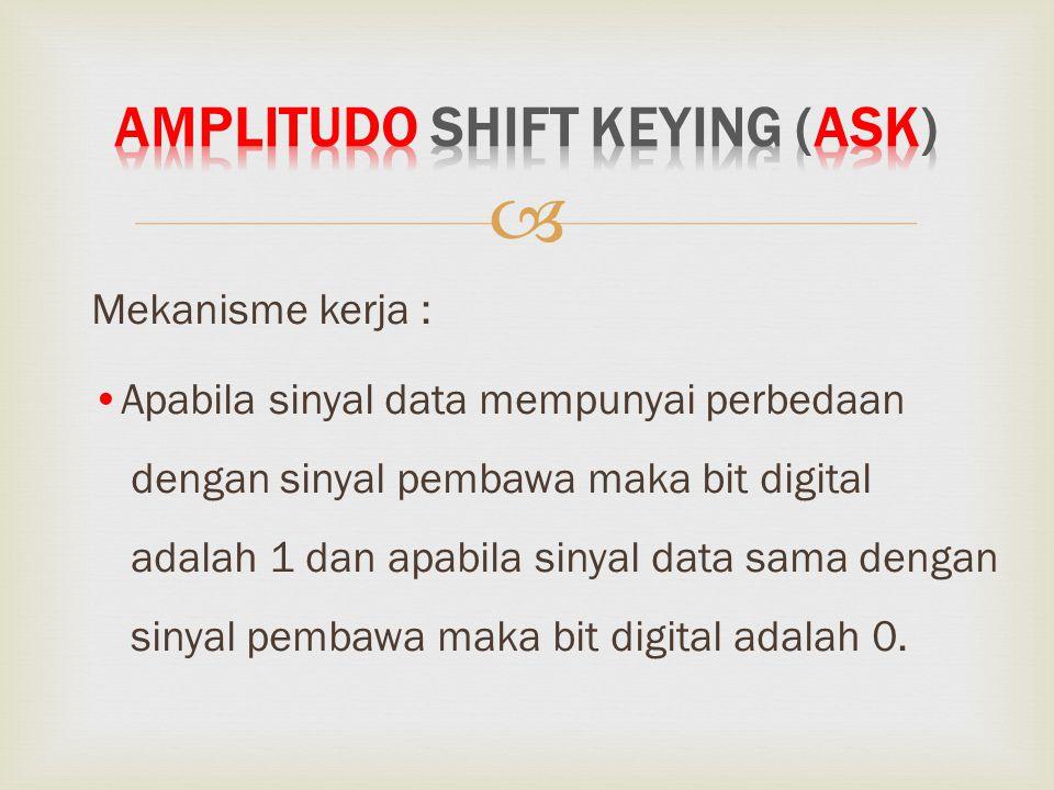  Mekanisme kerja : Apabila sinyal data mempunyai perbedaan dengan sinyal pembawa maka bit digital adalah 1 dan apabila sinyal data sama dengan sinyal