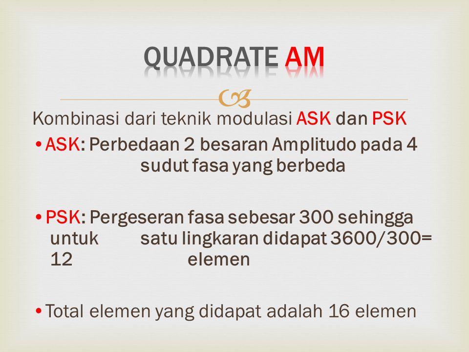  Kombinasi dari teknik modulasi ASK dan PSK ASK: Perbedaan 2 besaran Amplitudo pada 4 sudut fasa yang berbeda PSK: Pergeseran fasa sebesar 300 sehing