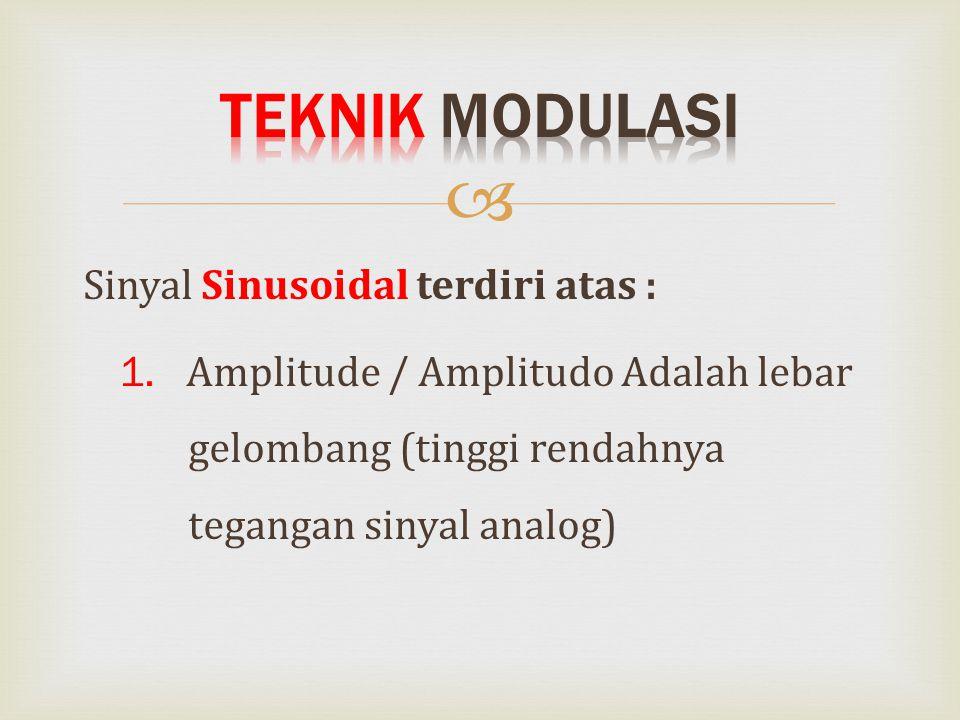  Sinyal Sinusoidal terdiri atas : 1. Amplitude / Amplitudo Adalah lebar gelombang (tinggi rendahnya tegangan sinyal analog)