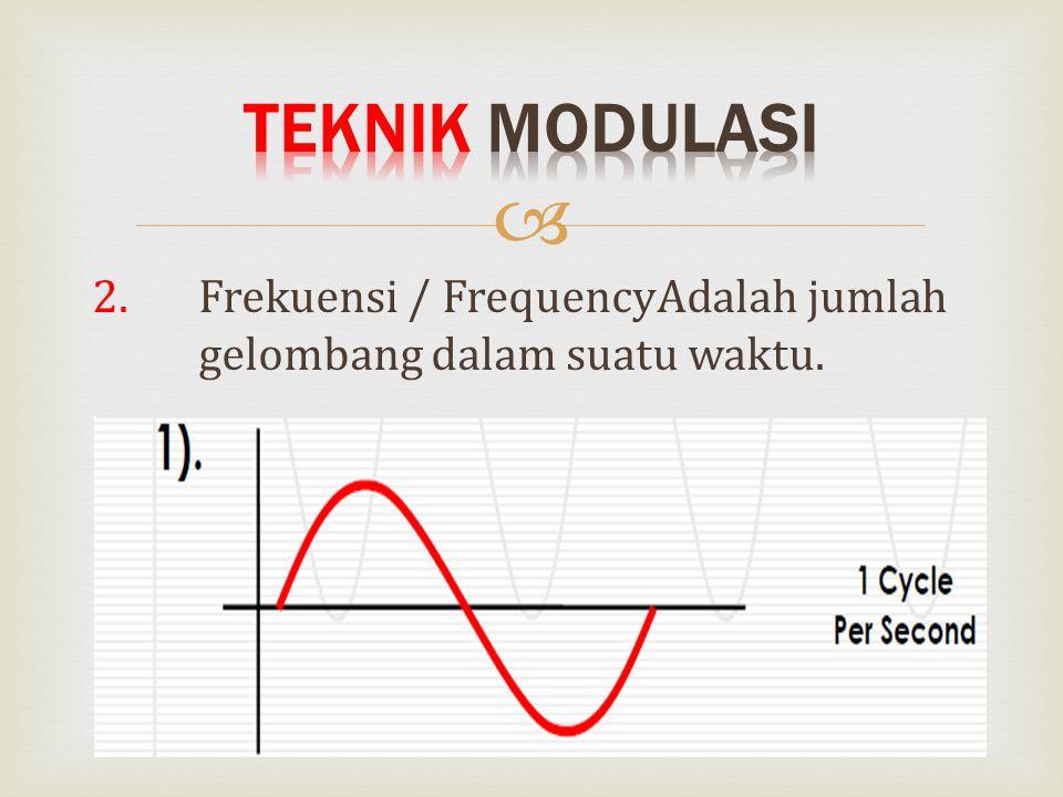  2.Frekuensi / FrequencyAdalah jumlah gelombang dalam suatu waktu.