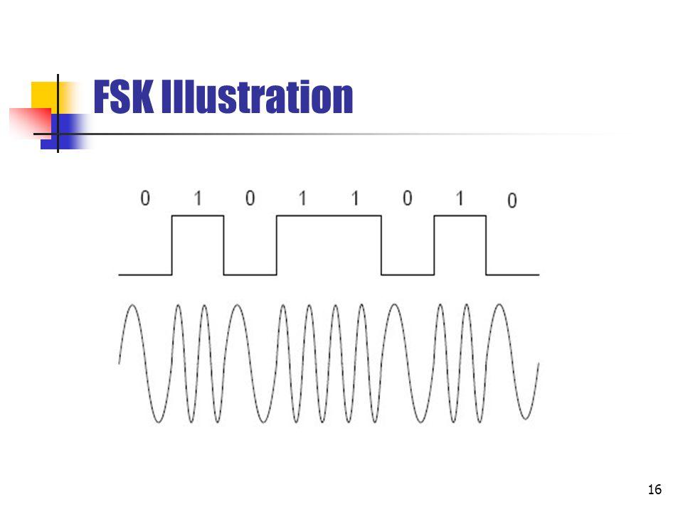 17 Phase Shift Keying (PSK) Frekuensi dan amplitudo yang digunakan pada modulasi ini bersifat konstan.