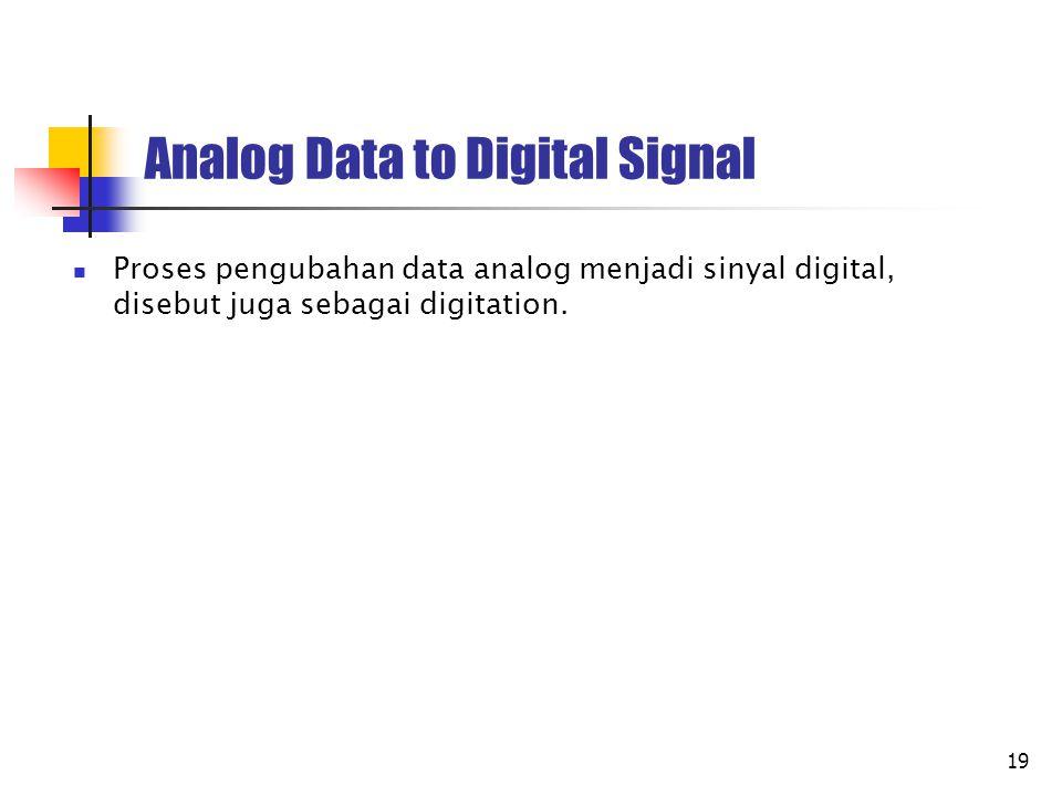 20 Proses Digitasi Dalam mengkonversi data analog menjadi sinyal digital, melalui beberapa proses, yaitu : 1.
