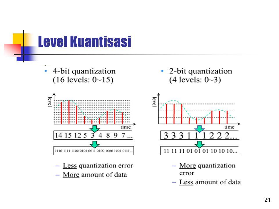 25 Multiplexing Merupakan mekanisme penggabungan sinyal untuk dikirimkan secara bersamaan pada suatu kanal transmisi.