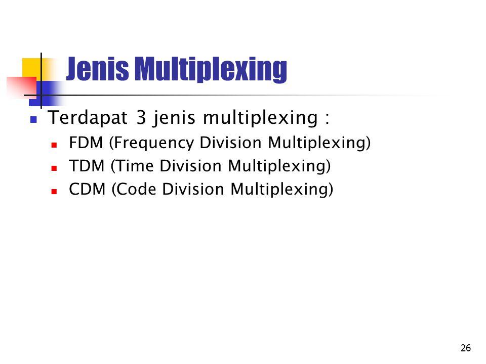 27 Time-Division Multiplexing (TDM) Time dibagi menjadi frame, frame dibagi menjadi slot.