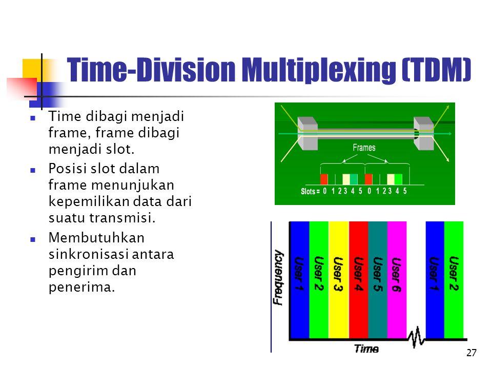 28 Frequency-Division Multiplexing (FDM) Penggabungan banyak saluran input menjadi sebuah saluran output berdasarkan frekuensi.