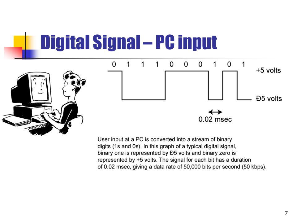 8 Analog Signals Carrying Analog and Digital Data
