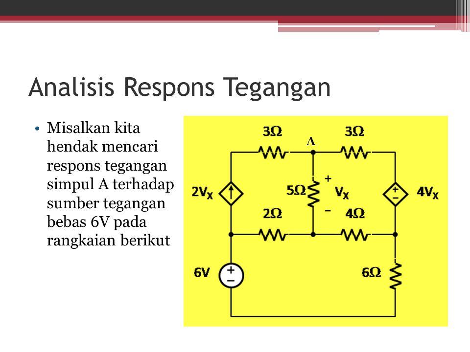 Analisis Respons Tegangan Misalkan kita hendak mencari respons tegangan simpul A terhadap sumber tegangan bebas 6V pada rangkaian berikut A