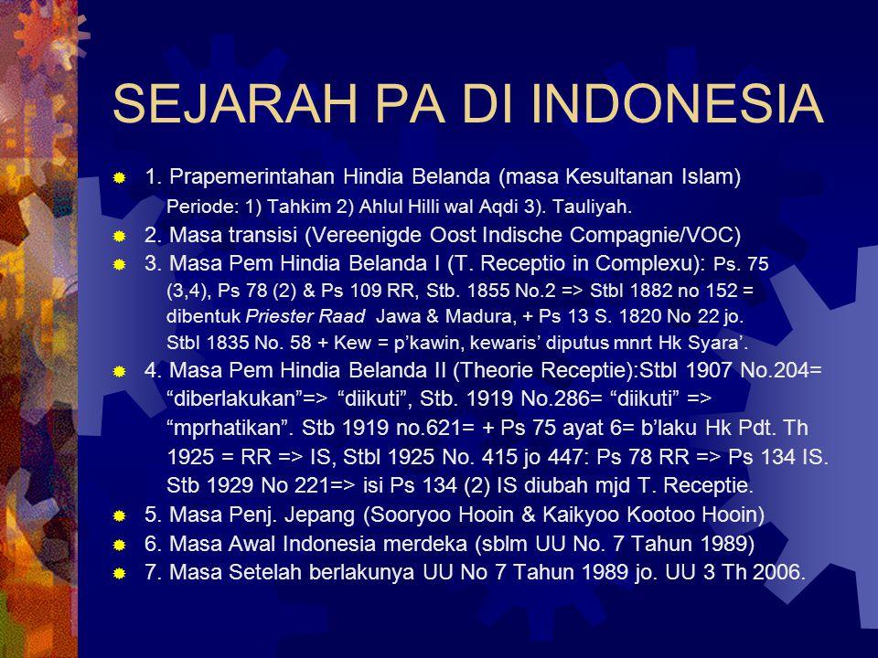 SEJARAH PA DI INDONESIA  1.