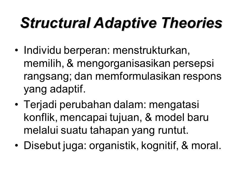 Structural Adaptive Theories Individu berperan: menstrukturkan, memilih, & mengorganisasikan persepsi rangsang; dan memformulasikan respons yang adapt