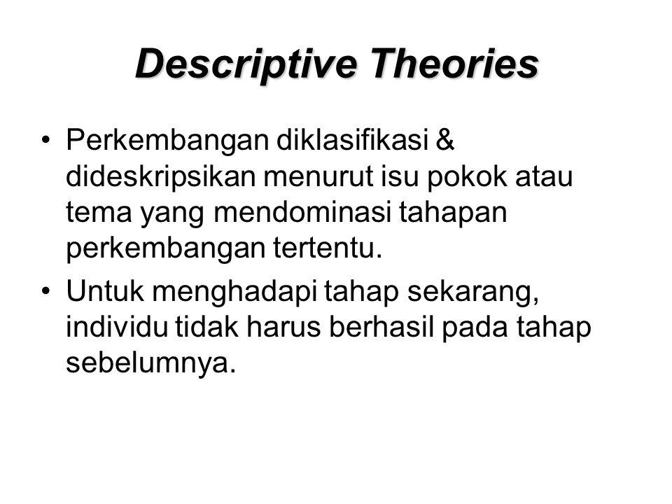 Descriptive Theories Perkembangan diklasifikasi & dideskripsikan menurut isu pokok atau tema yang mendominasi tahapan perkembangan tertentu. Untuk men