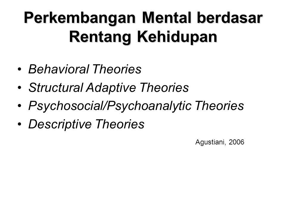 Perkembangan Mental berdasar Rentang Kehidupan Behavioral Theories Structural Adaptive Theories Psychosocial/Psychoanalytic Theories Descriptive Theor