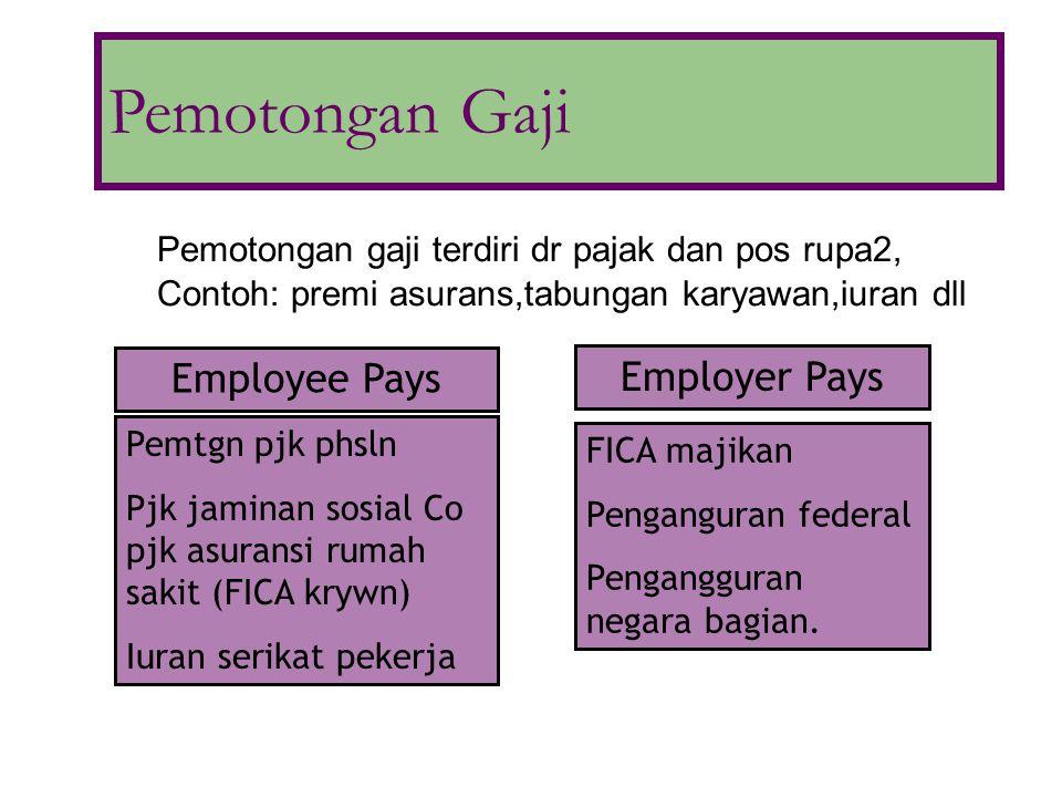 Pemotongan gaji terdiri dr pajak dan pos rupa2, Contoh: premi asurans,tabungan karyawan,iuran dll Pemtgn pjk phsln Pjk jaminan sosial Co pjk asuransi