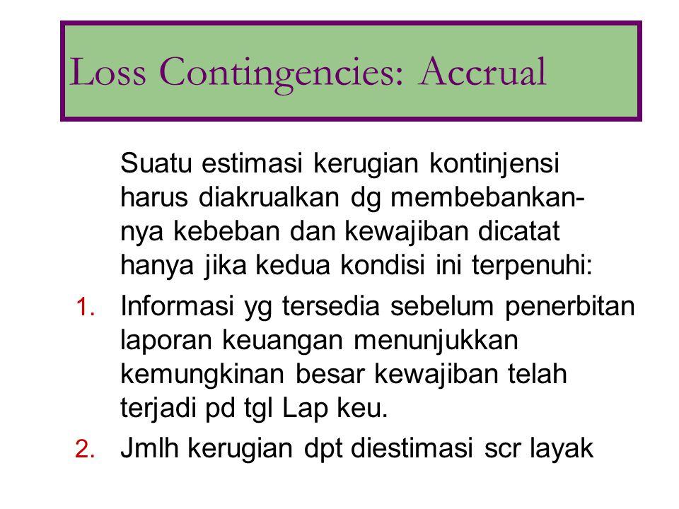Suatu estimasi kerugian kontinjensi harus diakrualkan dg membebankan- nya kebeban dan kewajiban dicatat hanya jika kedua kondisi ini terpenuhi: 1. Inf