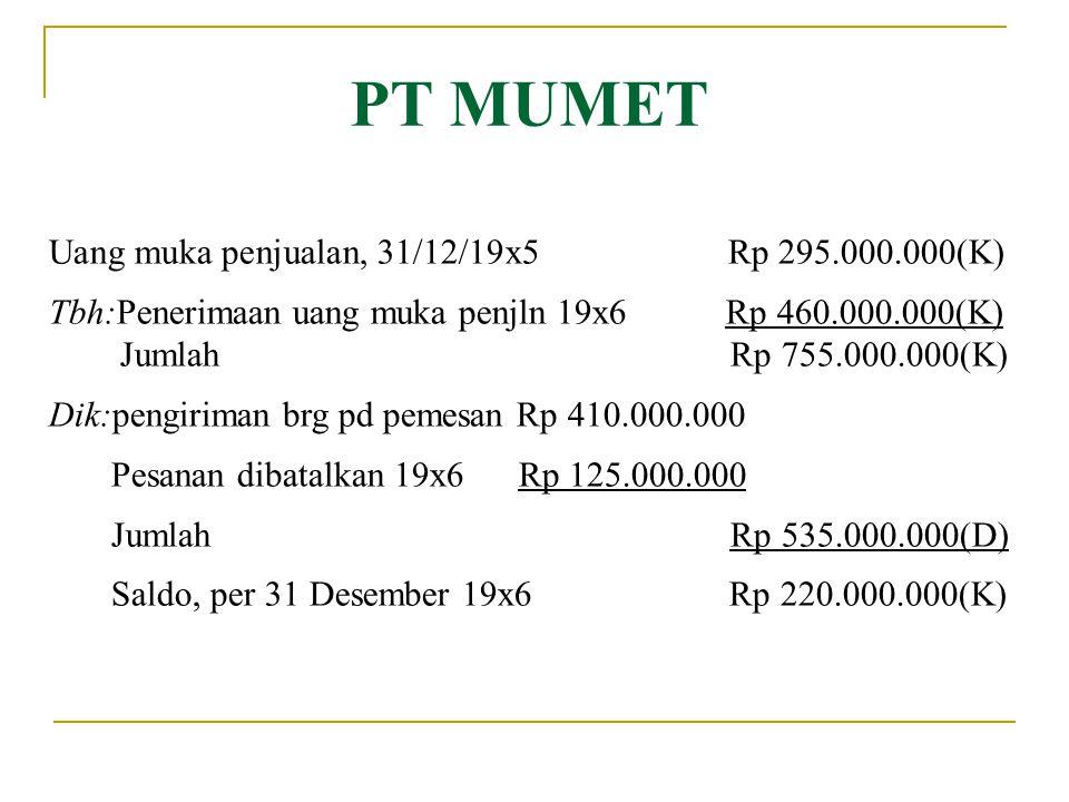 PT MUMET Uang muka penjualan, 31/12/19x5 Rp 295.000.000(K) Tbh:Penerimaan uang muka penjln 19x6 Rp 460.000.000(K) Jumlah Rp 755.000.000(K) Dik:pengiri