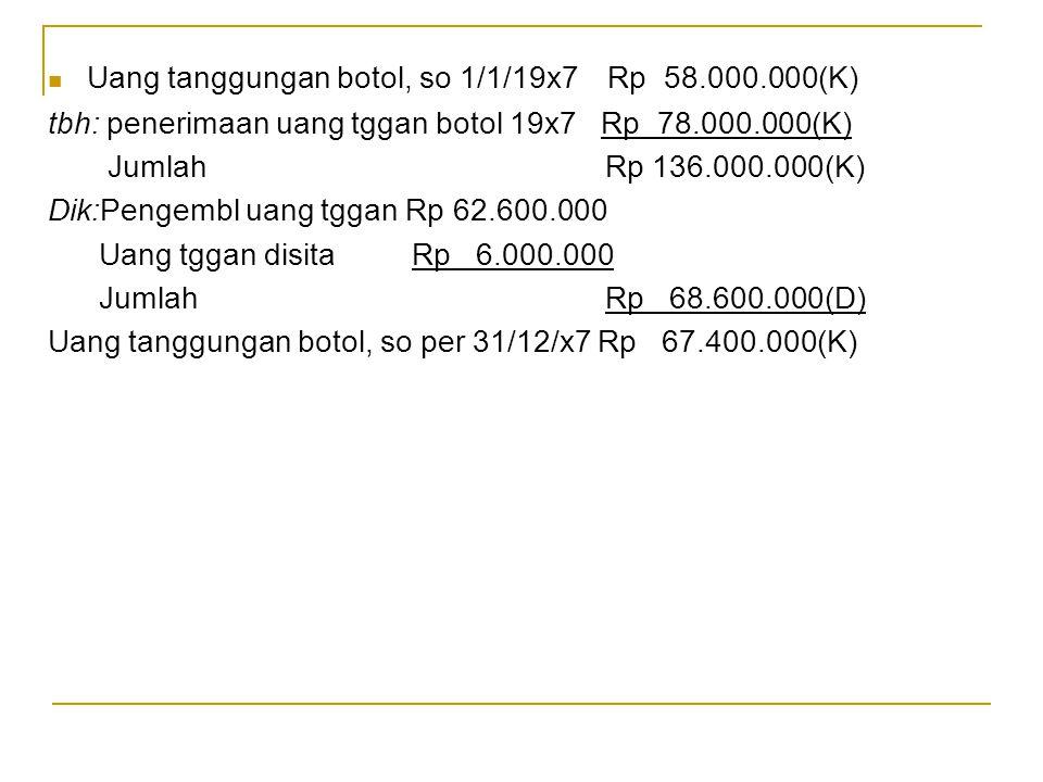 Uang tanggungan botol, so 1/1/19x7 Rp 58.000.000(K) tbh: penerimaan uang tggan botol 19x7 Rp 78.000.000(K) Jumlah Rp 136.000.000(K) Dik:Pengembl uang