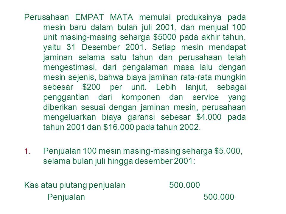 Perusahaan EMPAT MATA memulai produksinya pada mesin baru dalam bulan juli 2001, dan menjual 100 unit masing-masing seharga $5000 pada akhir tahun, ya