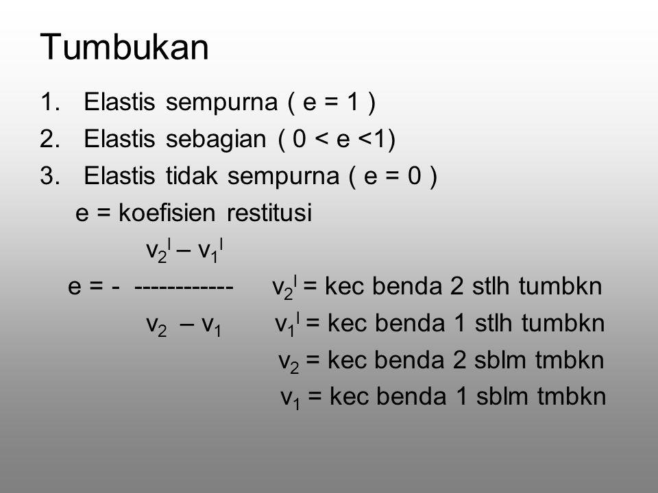 Tumbukan 1.Elastis sempurna ( e = 1 ) 2.Elastis sebagian ( 0 < e <1) 3.Elastis tidak sempurna ( e = 0 ) e = koefisien restitusi v 2 l – v 1 l e = - ------------ v 2 l = kec benda 2 stlh tumbkn v 2 – v 1 v 1 l = kec benda 1 stlh tumbkn v 2 = kec benda 2 sblm tmbkn v 1 = kec benda 1 sblm tmbkn