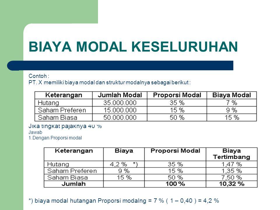 BIAYA MODAL KESELURUHAN Contoh : PT. X memiliki biaya modal dan struktur modalnya sebagai berikut : Jika tingkat pajaknya 40 % Jawab 1.Dengan Proporsi