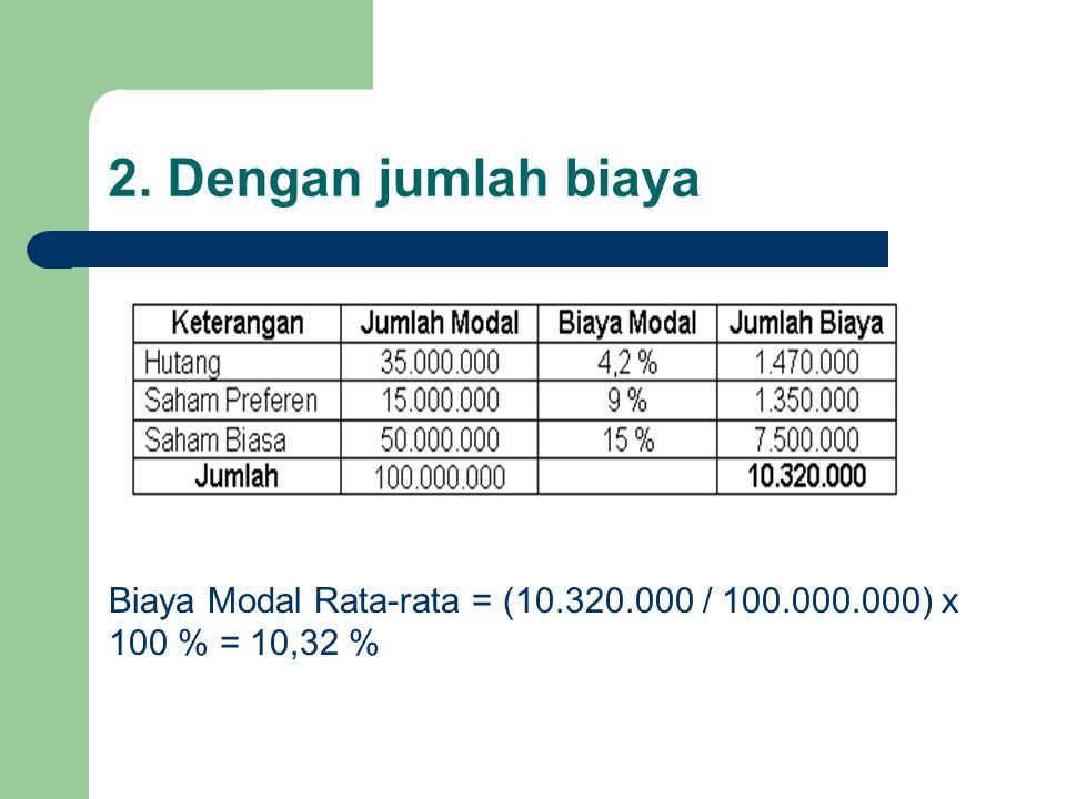 2. Dengan jumlah biaya Biaya Modal Rata-rata = (10.320.000 / 100.000.000) x 100 % = 10,32 %