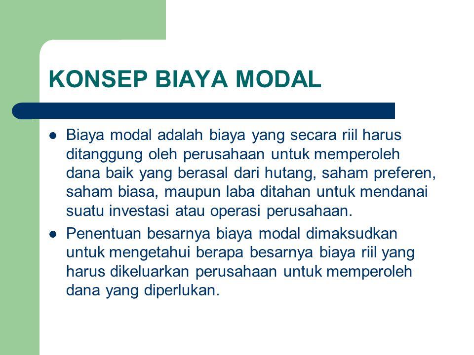 KONSEP BIAYA MODAL Biaya modal adalah biaya yang secara riil harus ditanggung oleh perusahaan untuk memperoleh dana baik yang berasal dari hutang, sah