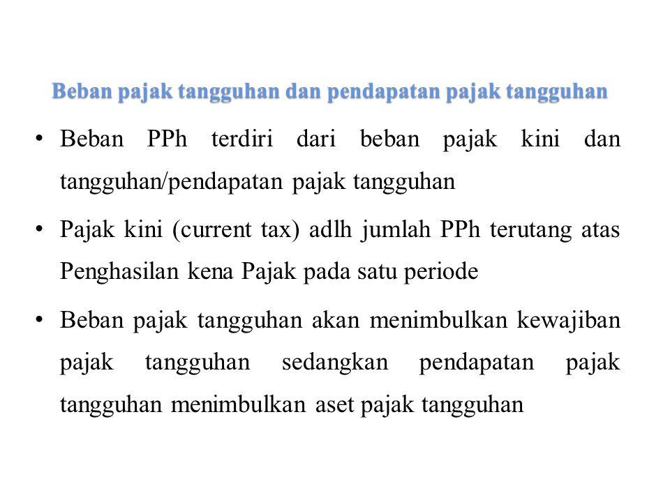 Beban PPh terdiri dari beban pajak kini dan tangguhan/pendapatan pajak tangguhan Pajak kini (current tax) adlh jumlah PPh terutang atas Penghasilan kena Pajak pada satu periode Beban pajak tangguhan akan menimbulkan kewajiban pajak tangguhan sedangkan pendapatan pajak tangguhan menimbulkan aset pajak tangguhan Beban pajak tangguhan dan pendapatan pajak tangguhan
