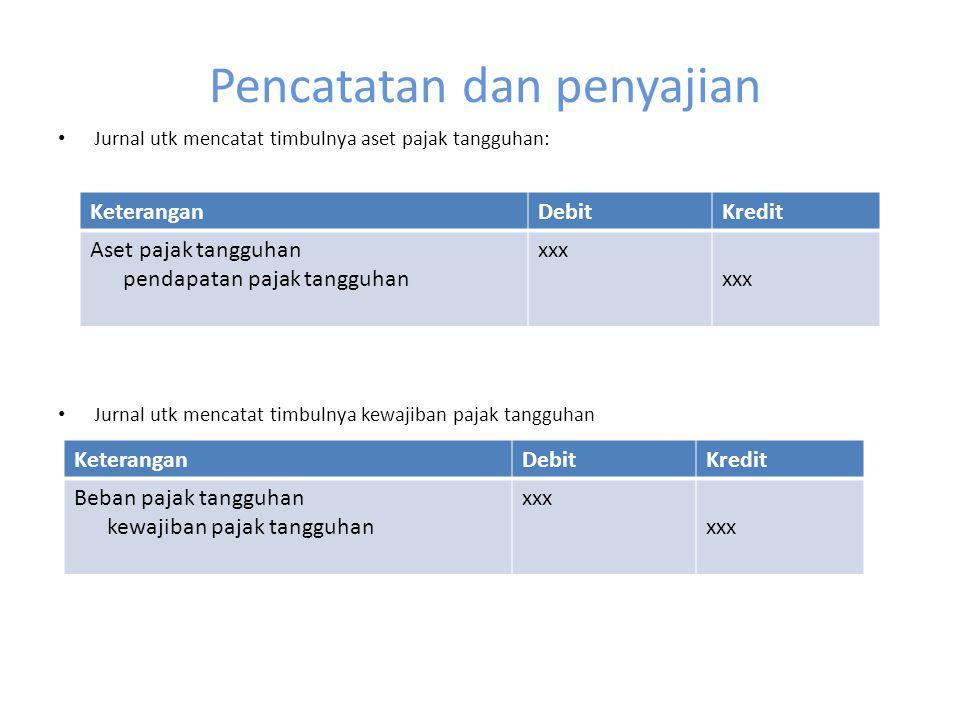 Pencatatan dan penyajian Jurnal utk mencatat timbulnya aset pajak tangguhan: Jurnal utk mencatat timbulnya kewajiban pajak tangguhan KeteranganDebitKr