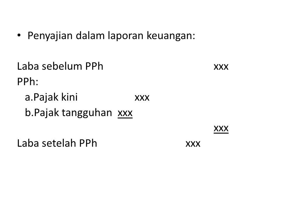 Penyajian dalam laporan keuangan: Laba sebelum PPhxxx PPh: a.Pajak kini xxx b.Pajak tangguhan xxx xxx Laba setelah PPhxxx