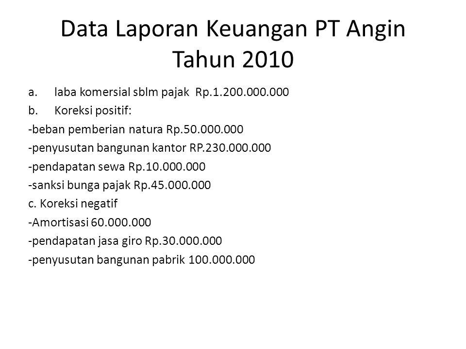 Data Laporan Keuangan PT Angin Tahun 2010 a.laba komersial sblm pajak Rp.1.200.000.000 b.Koreksi positif: -beban pemberian natura Rp.50.000.000 -penyu