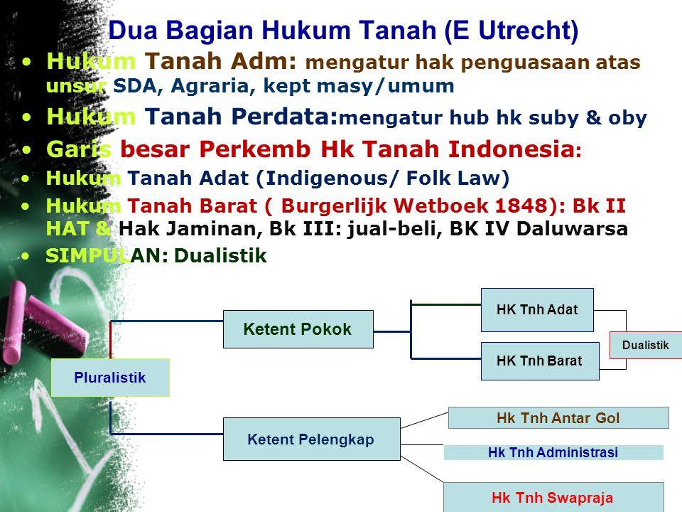 AKTA PPAT Psl 1 PP No.37 Tahun 1998 angka 4: Akta PPAT adalah akta yang dibuat oleh PPAT sebagai bukti telah dilaksanakannya perbuatan hukum tertentu mengenai hak atas tanah atau Hak Milik Atas Satuan Rumah Susun.