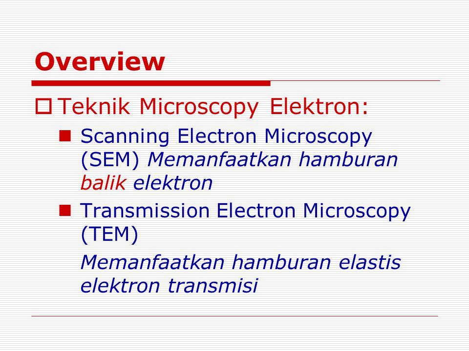 Overview  Teknik Microscopy Elektron: Scanning Electron Microscopy (SEM) Memanfaatkan hamburan balik elektron Transmission Electron Microscopy (TEM)