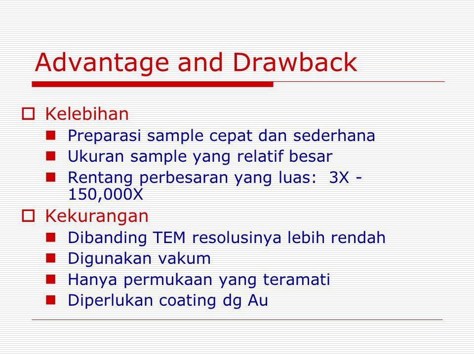 Advantage and Drawback  Kelebihan Preparasi sample cepat dan sederhana Ukuran sample yang relatif besar Rentang perbesaran yang luas: 3X - 150,000X  Kekurangan Dibanding TEM resolusinya lebih rendah Digunakan vakum Hanya permukaan yang teramati Diperlukan coating dg Au