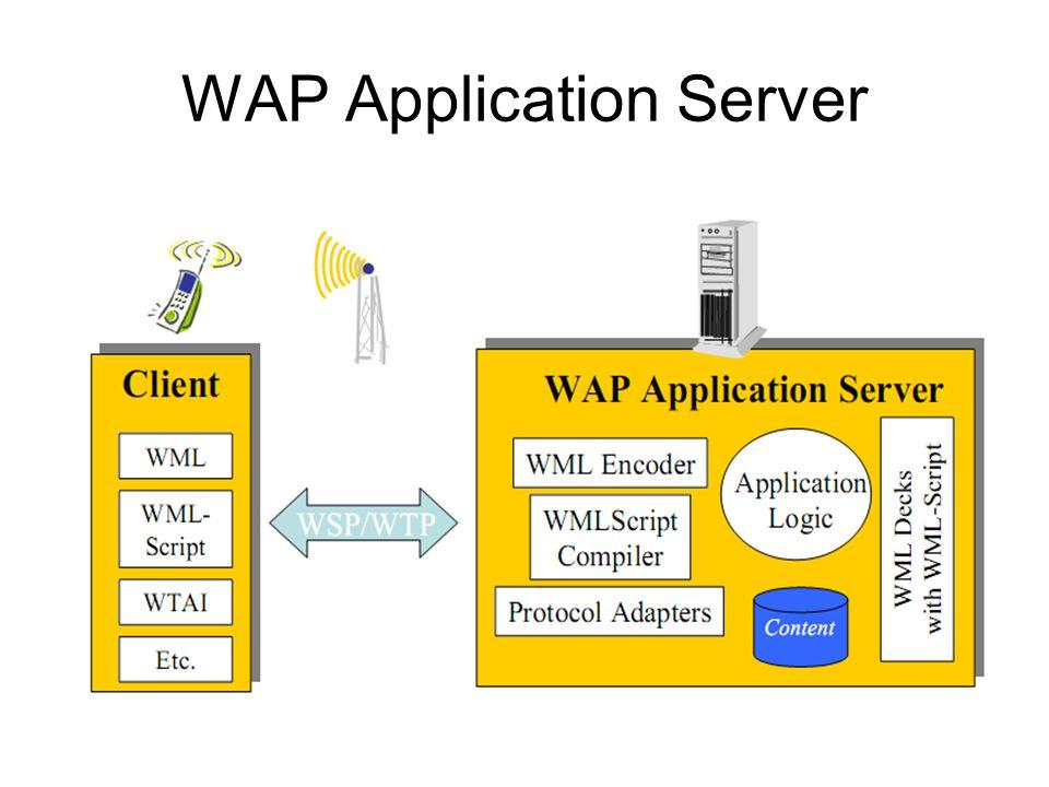 Perbandingan OSI: –Application –Presentation –Session –Transport –Network –Data Link –Physical Wired: –HTTP –Netbios –TCP & UDP –IP –Ethernet –UTP WAP: –WAE –WSP & WTP –WTLS, UDP, WDP –IP/GPRS –PPP –Bearers