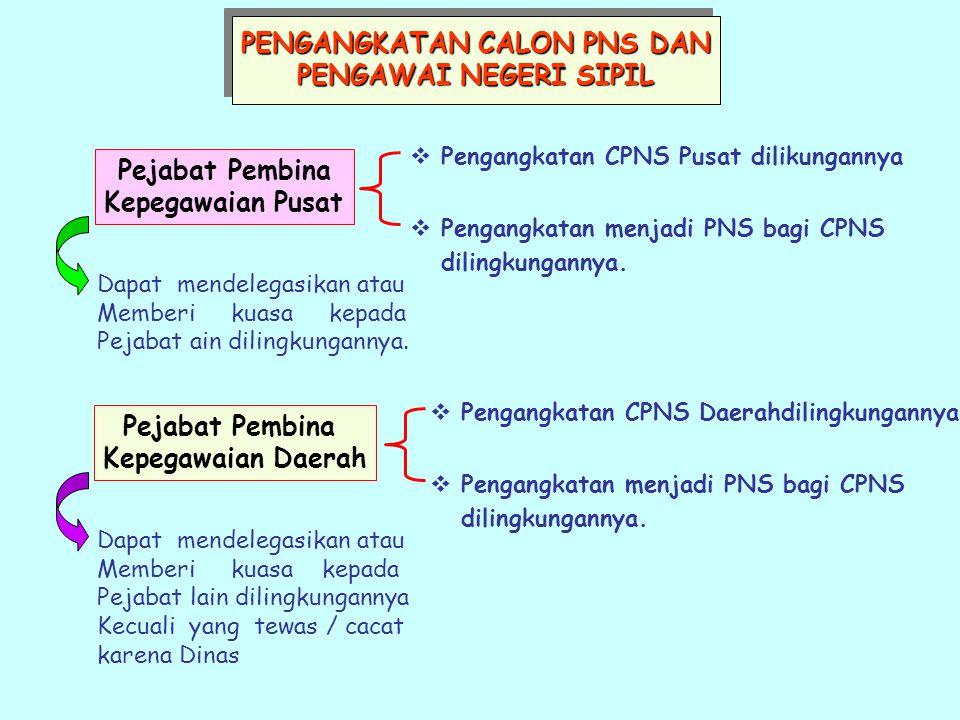  Pengangkatan CPNS Pusat dilikungannya  Pengangkatan menjadi PNS bagi CPNS dilingkungannya.