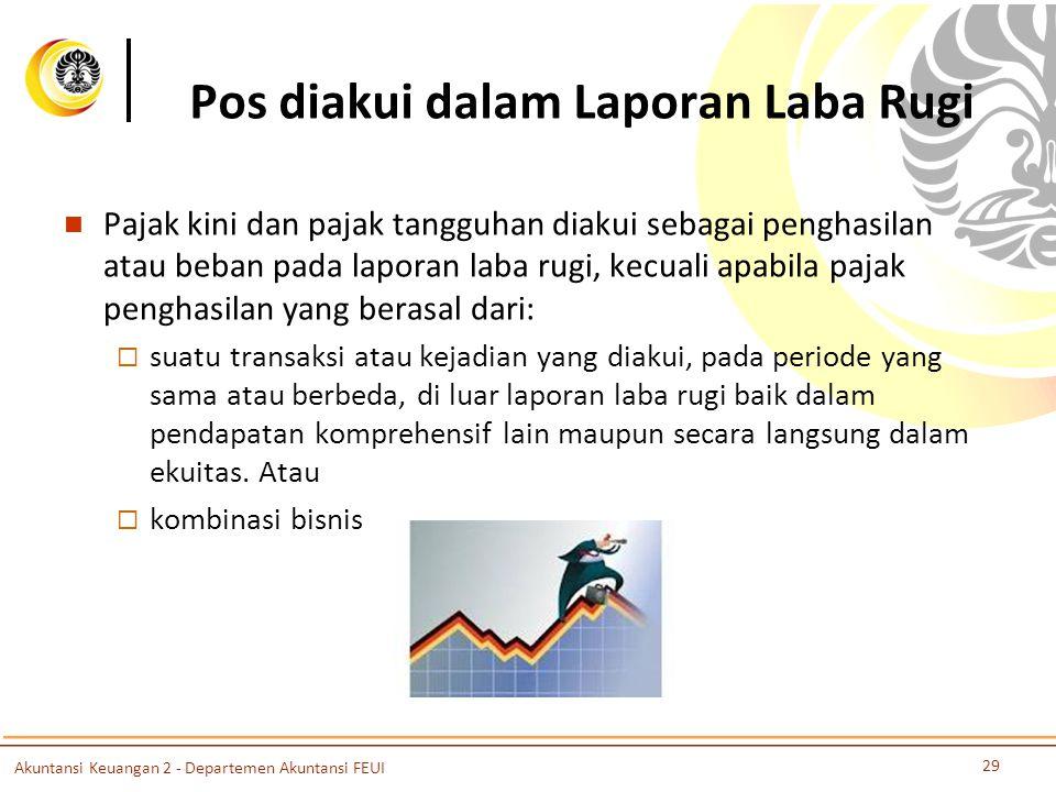 Pos diakui dalam Laporan Laba Rugi Pajak kini dan pajak tangguhan diakui sebagai penghasilan atau beban pada laporan laba rugi, kecuali apabila pajak