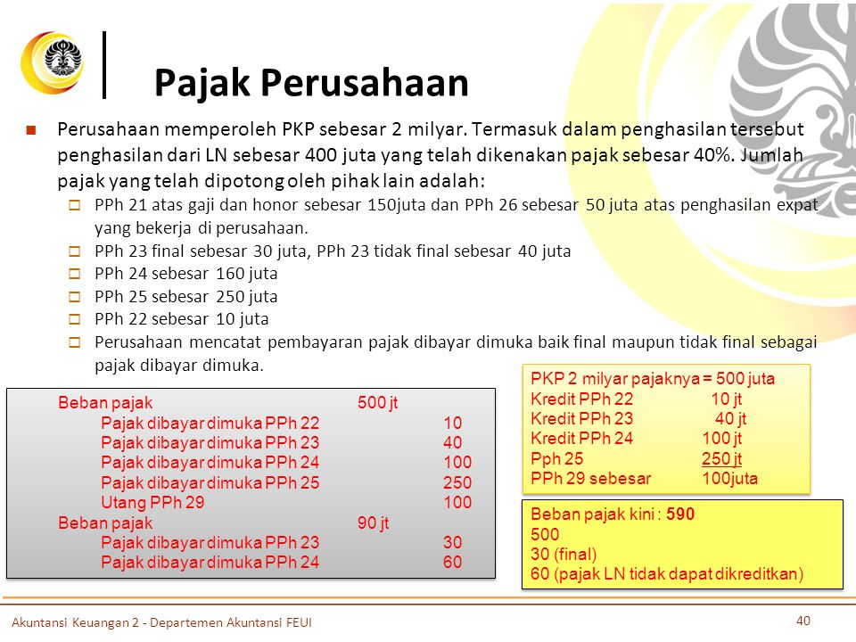 Pajak Perusahaan Perusahaan memperoleh PKP sebesar 2 milyar. Termasuk dalam penghasilan tersebut penghasilan dari LN sebesar 400 juta yang telah diken