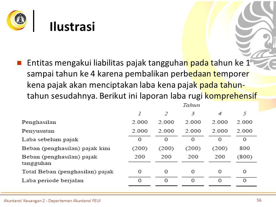 Ilustrasi Entitas mengakui liabilitas pajak tangguhan pada tahun ke 1 sampai tahun ke 4 karena pembalikan perbedaan temporer kena pajak akan menciptak