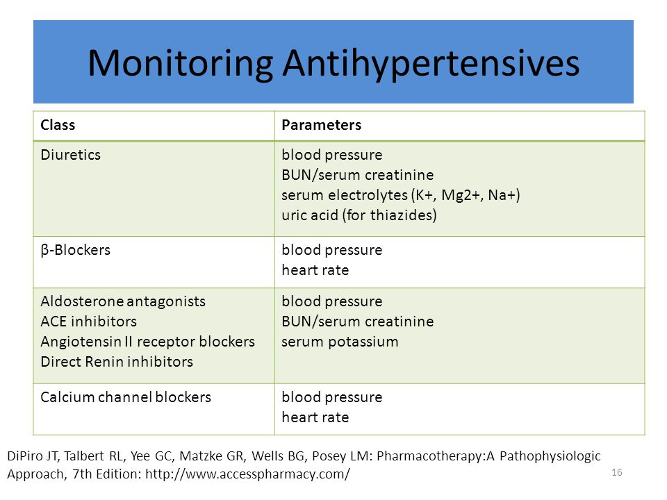 Monitoring Antihypertensives ClassParameters Diureticsblood pressure BUN/serum creatinine serum electrolytes (K+, Mg2+, Na+) uric acid (for thiazides) β-Blockersblood pressure heart rate Aldosterone antagonists ACE inhibitors Angiotensin II receptor blockers Direct Renin inhibitors blood pressure BUN/serum creatinine serum potassium Calcium channel blockersblood pressure heart rate 16 DiPiro JT, Talbert RL, Yee GC, Matzke GR, Wells BG, Posey LM: Pharmacotherapy:A Pathophysiologic Approach, 7th Edition: http://www.accesspharmacy.com/