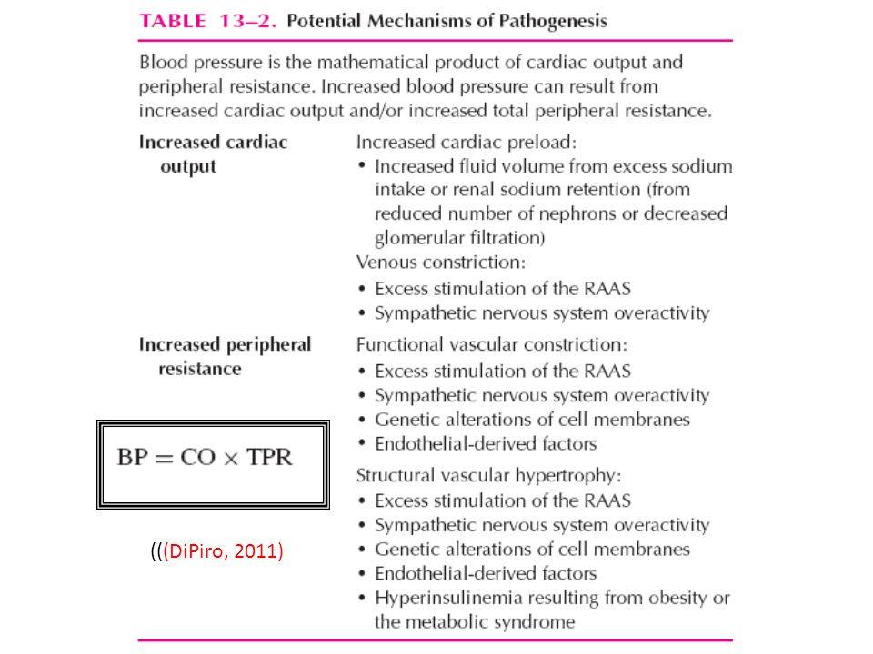 KLASIFIKASI TEK DARAH JNC-7 Normal<120and<80 Stage 1 Hypertension 140 – 159or90 – 99 Prehypertension120 – 139or80 – 89 Stage 2 Hypertension >160or>100 (JAMA, 2003= JNC-7)