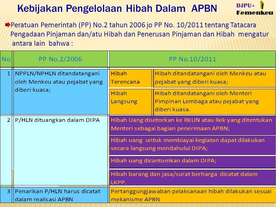 Kebijakan Pengelolaan Hibah Dalam APBN DJPU - Kemenkeu Peratuan Pemerintah (PP) No.2 tahun 2006 jo PP No.