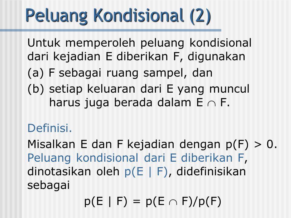 Peluang Kondisional (2) Untuk memperoleh peluang kondisional dari kejadian E diberikan F, digunakan (a) F sebagai ruang sampel, dan (b)setiap keluaran dari E yang muncul harus juga berada dalam E  F.