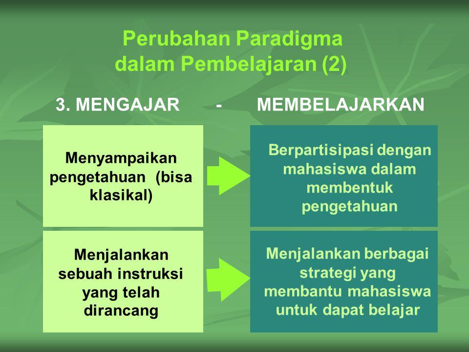 Menyampaikan pengetahuan (bisa klasikal) Menjalankan sebuah instruksi yang telah dirancang Berpartisipasi dengan mahasiswa dalam membentuk pengetahuan Menjalankan berbagai strategi yang membantu mahasiswa untuk dapat belajar Perubahan Paradigma dalam Pembelajaran (2) 3.