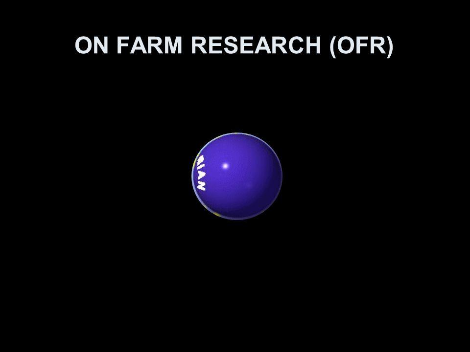 ON-FARM Research ON-Farm Dan Ruang Lingkupnya Tujuan Dasar ON-Farm Agroforestry Dalam Percobaan OFR Metodologi OFR dalam Agrofrestry